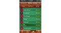 Most Times Featured In Top 100 On iPhone Game Center Leaderboards