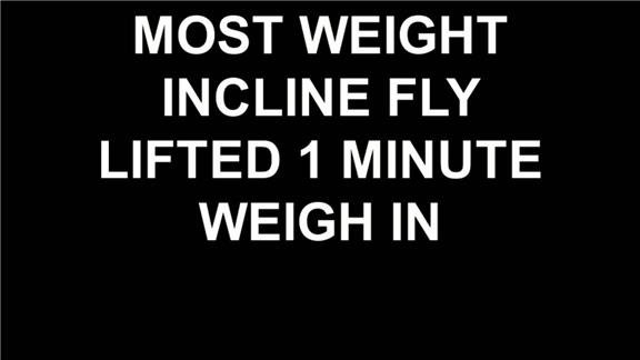 Most Weight Lifted With Incline Dumbbell Flies In One Minute