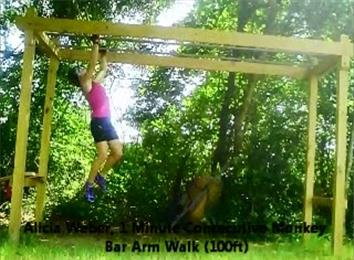 Furthest Distance Arm Walked On Monkey Bars In One Minute