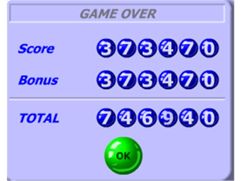 Highest Score On