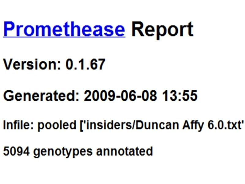 Most Annotated Genome