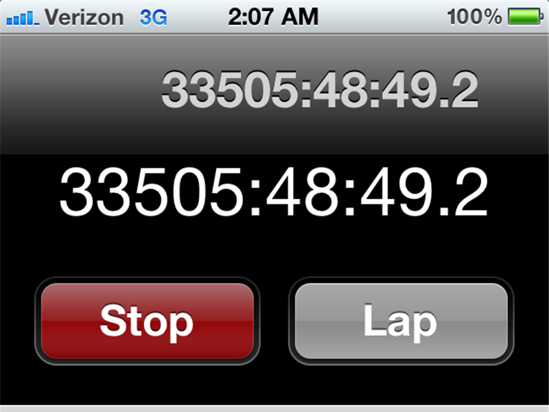Most Hours Logged On An iPhone Stopwatch
