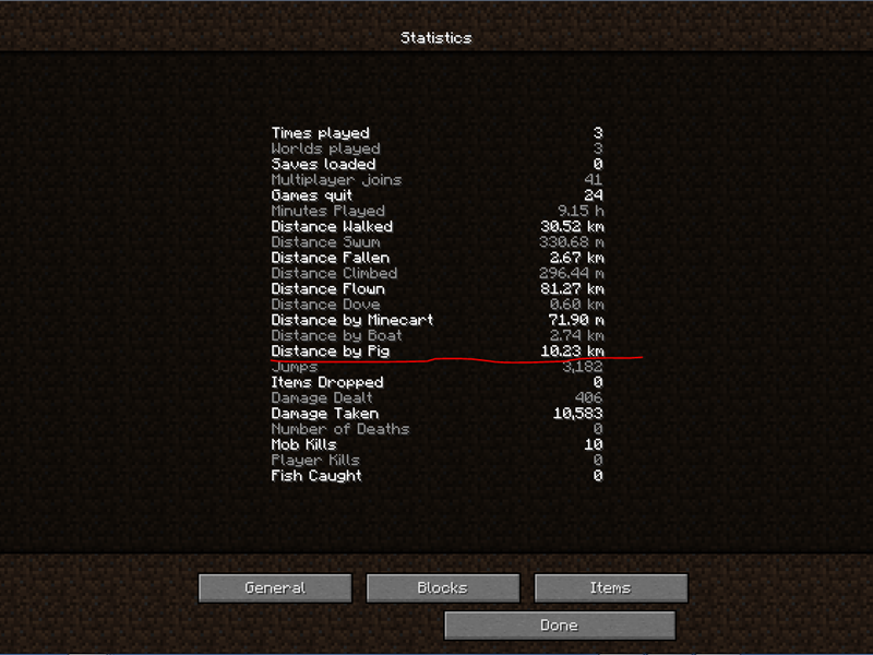 Farthest Distance Ridden On A Pig In Minecraft