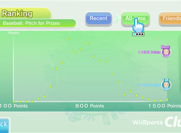 Wii Sports Club Baseball Pitch for Prizes Highest Score