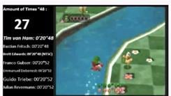 "Fastest Completion Of ""Dizzy Dinghies"" Course In ""Mario Party 3"" (N64)"