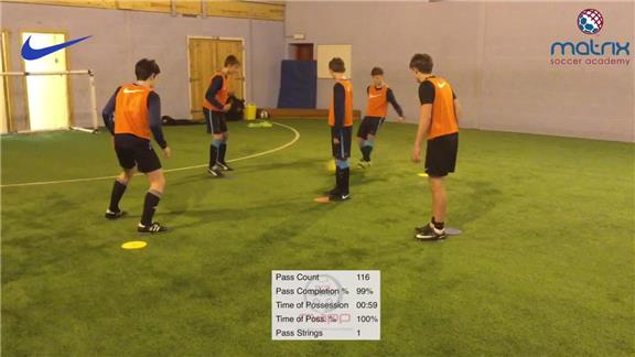 116 Passes in Group of 5 in 1 Minute