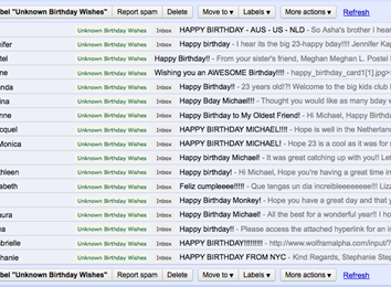 Most Birthday Wishes Received From People You Do Not Know