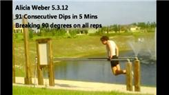 Most Bar Dips In Five Minutes