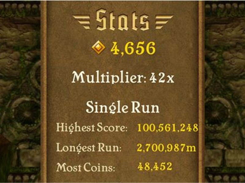 Highest Score On