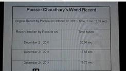 Most Times To Break A Record In A Single Record Category In One Day