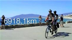 Fastest Time To Cross The European Continent On A Tandem Bicycle